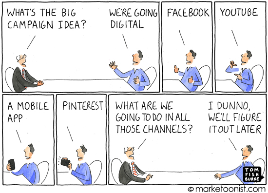 Fehlende Social Media Strategie (Bild: Marketoonist)